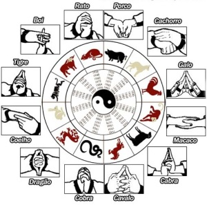 selos do zodiaco